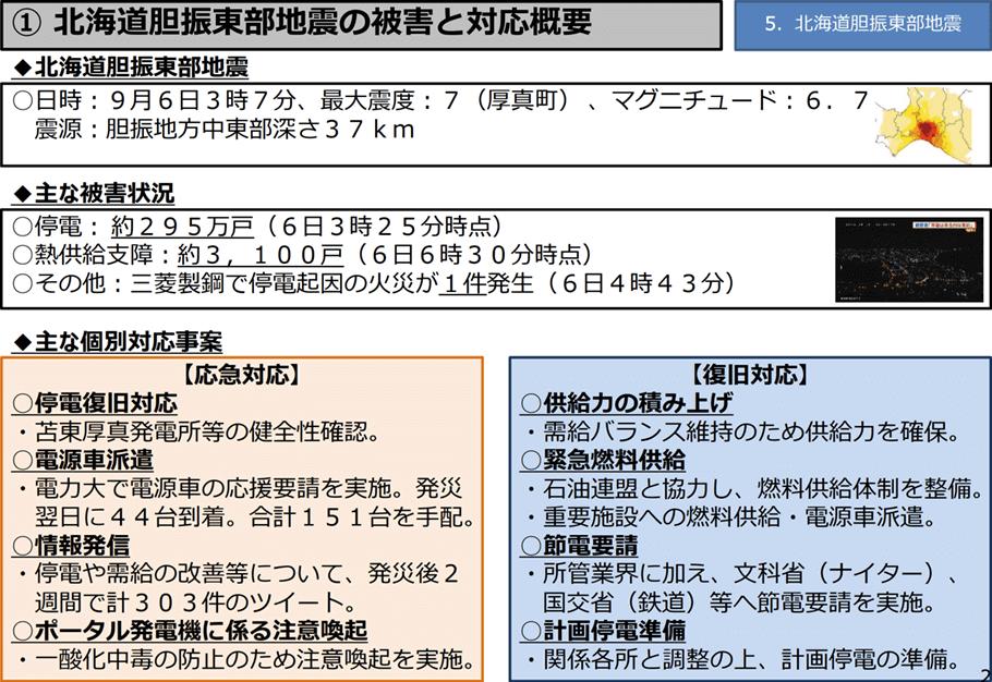 北海道胆振東部地震の被害と対応状況
