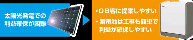 OB客に提案しやすい 蓄電池は工事も簡単で利益が確保しやすい